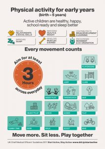 three-hours-activity-infographic